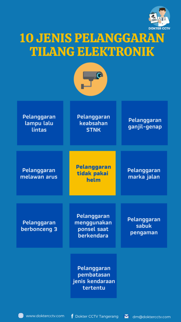 This image has an empty alt attribute; its file name is pelanggaran-576x1024.png
