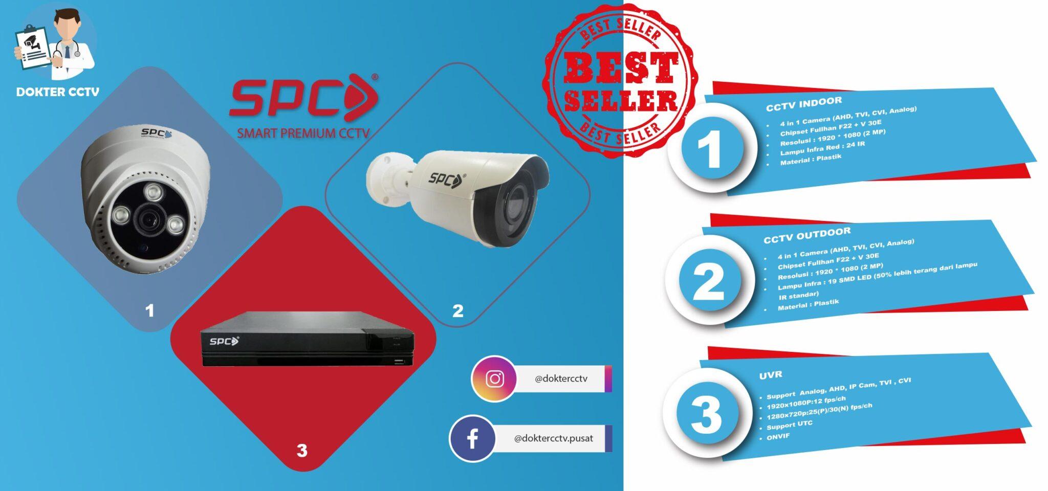 SPC - DOKTER CCTV